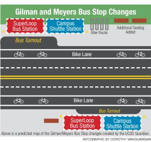 bus infographic