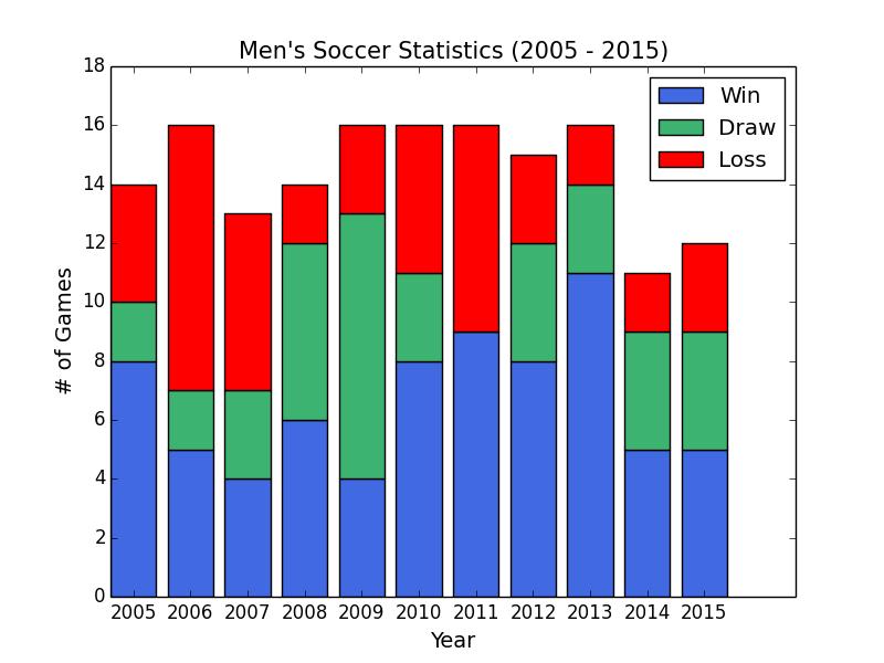 Men_soccer