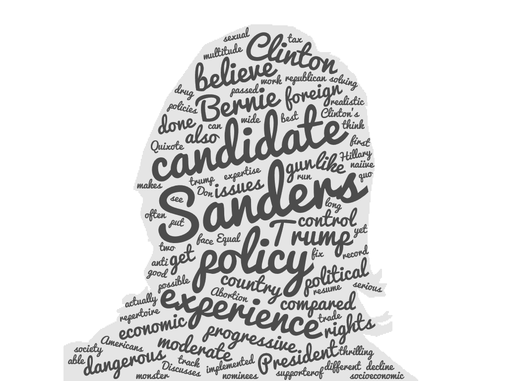 Hillary Clinton Wordcloud